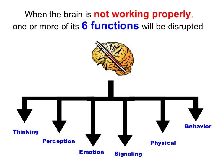 Thinking When the brain is  not working properly ,  one or more of its  6 functions  will be disrupted  Perception Emotion...