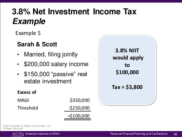 When does net investment income tax apply nininjatrader