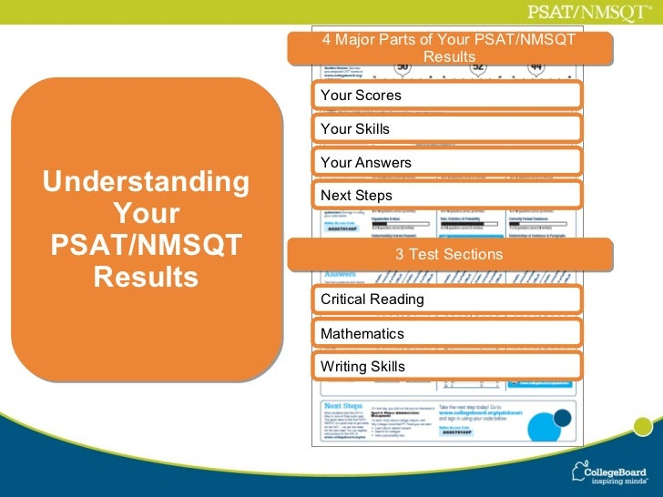 4 Major Parts of Your PSAT/NMSQT                4 Major Parts of Your PSAT/NMSQT                              Results     ...