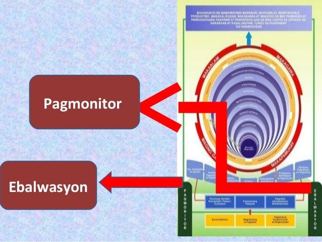 Konseptwal Framework Sa Thesis Paper – 206590