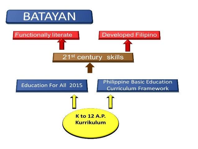 kosepto ng makakalikasan Uri ng pangngalan ayon sa konsepto worksheets - showing all 4 printables worksheets are filipino, term 1 exam portion year 5 december 2016, term 1 exam portion.