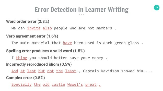 10 We can invite also people who are not members . Error Detection in Learner Writing Word order error (2.8%) The main mat...