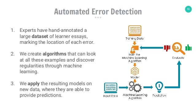 11 Automated Error Detection 1. Experts have hand-annotated a large dataset of learner essays, marking the location of eac...