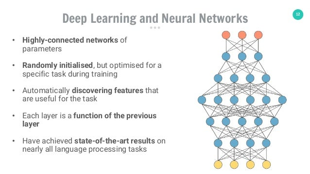 12 Deep Learning and Neural Networks • Highly-connected networks of parameters • Randomly initialised, but optimised for a...
