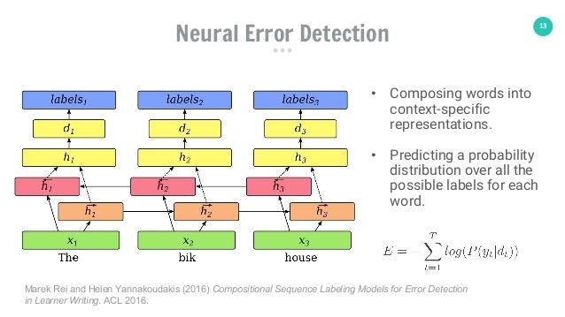 13 Neural Error Detection Marek Rei and Helen Yannakoudakis (2016) Compositional Sequence Labeling Models for Error Detect...