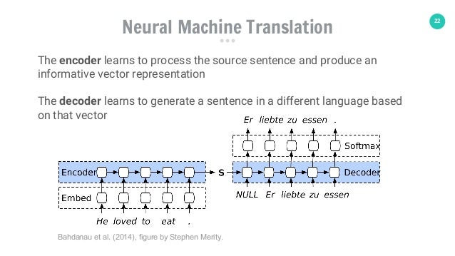22 Neural Machine Translation The encoder learns to process the source sentence and produce an informative vector represen...