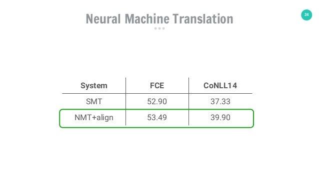 24 System FCE CoNLL14 SMT 52.90 37.33 NMT+align 53.49 39.90 Neural Machine Translation