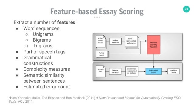34 Feature-based Essay Scoring Extract a number of features: ● Word sequences ○ Unigrams ○ Bigrams ○ Trigrams ● Part-of-sp...