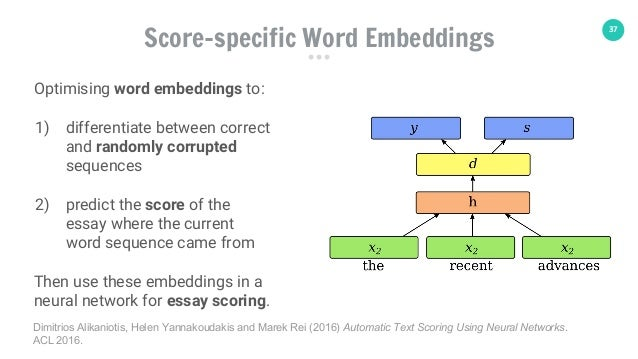 37 Score-specific Word Embeddings Optimising word embeddings to: 1) differentiate between correct and randomly corrupted s...