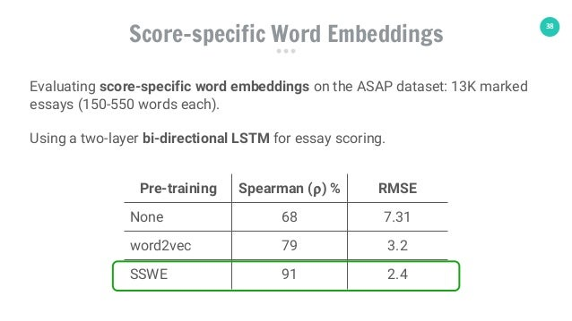 38 Score-specific Word Embeddings Pre-training Spearman (⍴) % RMSE None 68 7.31 word2vec 79 3.2 SSWE 91 2.4 Evaluating sco...