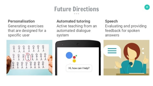 42 Future Directions Personalisation Generating exercises that are designed for a specific user Automated tutoring Active ...