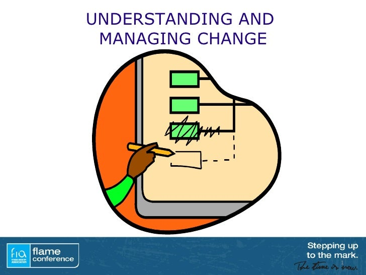 UNDERSTANDING AND  MANAGING CHANGE