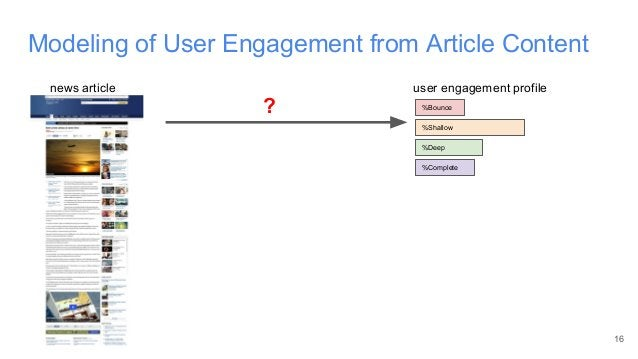 Modeling of User Engagement from Article Content 16 ? news article %Bounce %Shallow %Deep %Complete user engagement profile