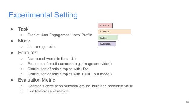 Experimental Setting ● Task ○ Predict User Engagement Level Profile ● Model ○ Linear regression ● Features ○ Number of wor...