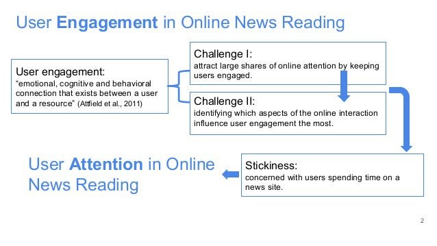 """User Engagement in Online News Reading 2 User engagement: """"emotional, cognitive and behavioral connection that exists betw..."""