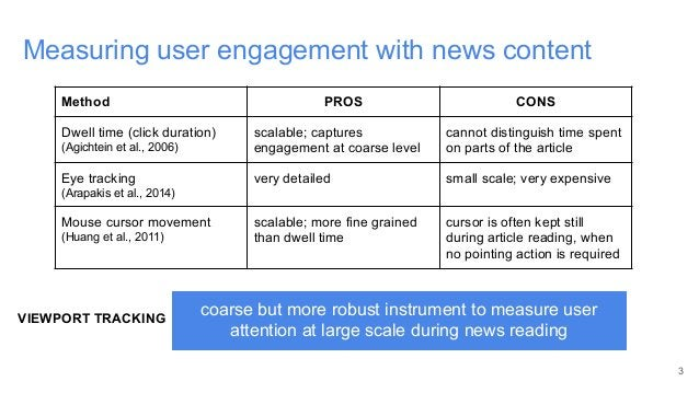 Measuring user engagement with news content 3 Method PROS CONS Dwell time (click duration) (Agichtein et al., 2006) scalab...