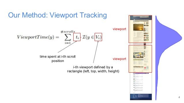 Our Method: Viewport Tracking 4 viewport time spent at i-th scroll position i-th viewport defined by a rectangle (left, to...