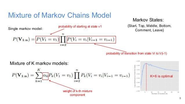 Mixture of Markov Chains Model 9 Single markov model: Mixture of K markov models: probability of starting at state v1 prob...