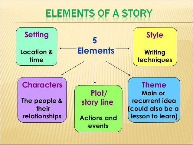 Elements of relationships in short stories