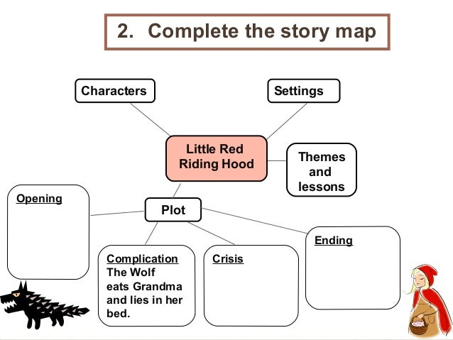 Understanding and teaching short stories handout version