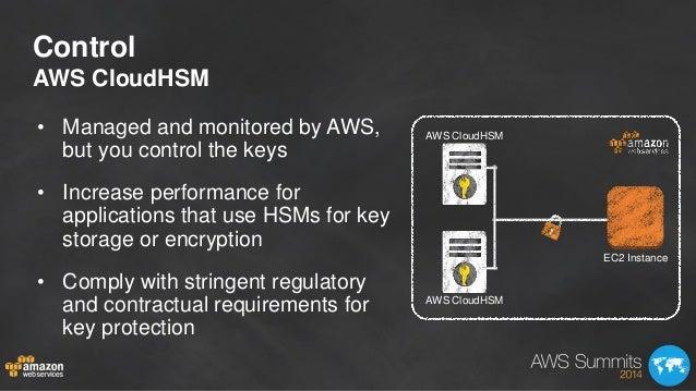 Understanding Aws Security