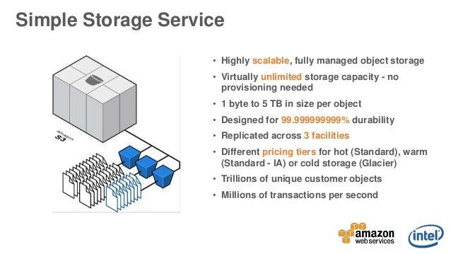 ... 10. v Simple Storage ...  sc 1 st  SlideShare & AWS APAC Webinar Week - Understanding AWS Storage Options