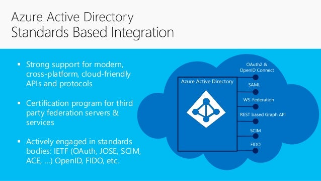 Understanding Azure Active Directory and Enterprise Mobility & Securi…