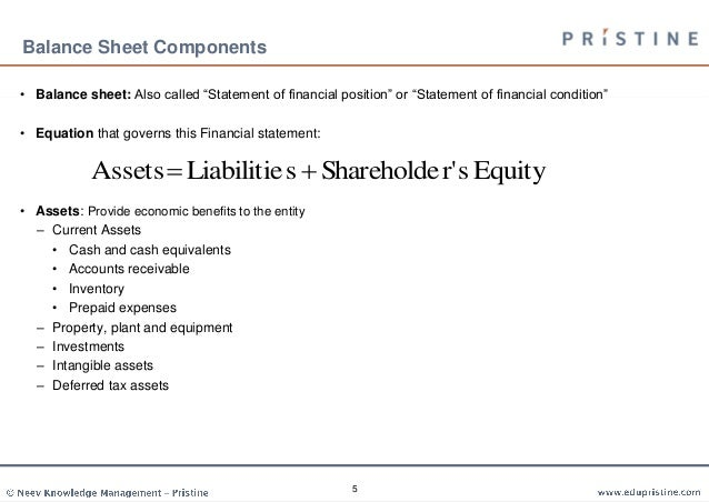 Understanding balance sheet and cash flow statement