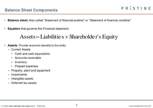 Understanding balance sheet and cash flow statement – Components of Balance Sheet