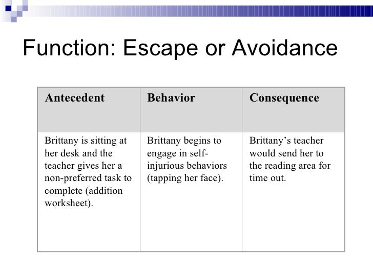 Worksheet Choices And Consequences Worksheet understanding behavior 32
