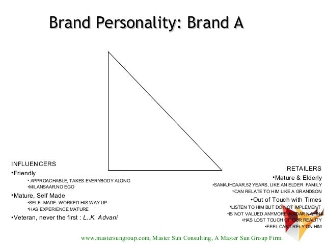 understanding brand Building a brand loyal customer base is a strategy that helps ensure the future health and growth of an organization read on for help in understanding brand loyalty in marketing for today's economy.