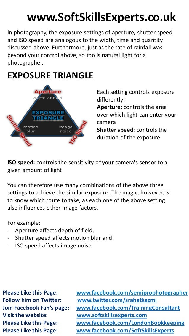 photography iso aperture shutter speed pdf