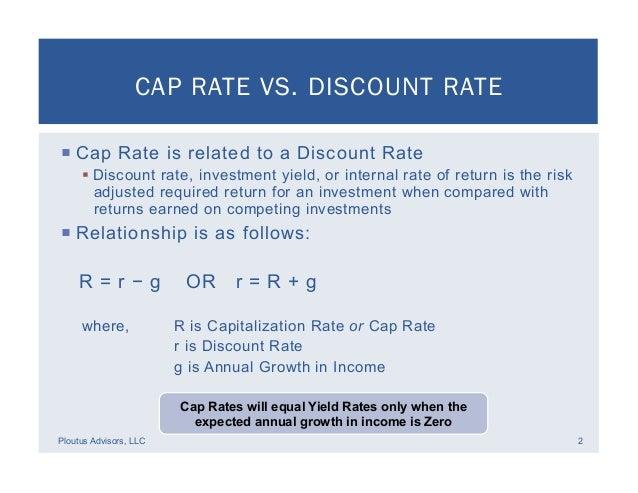 Understanding Capitalization Rates or Cap Rates