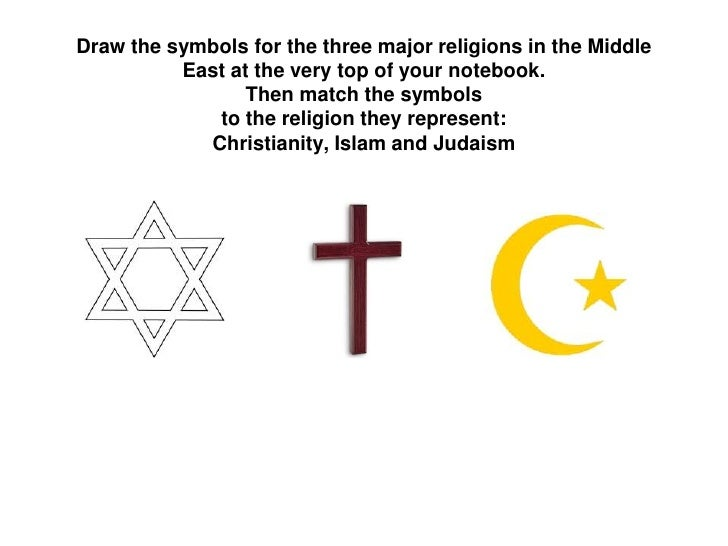 biblical symbolism in east of Why did they face east  what was the significance of facing east the symbolism of the tabernacle, and then the temple, facing east is revealed in prophecy.