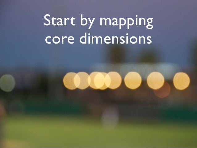 Map the interactionsbetween dimensions