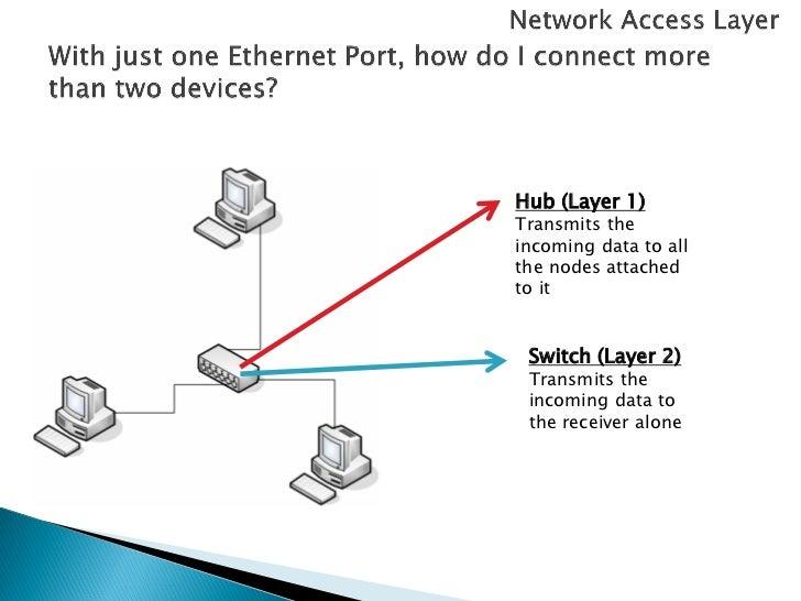 Understanding LSTM Networks