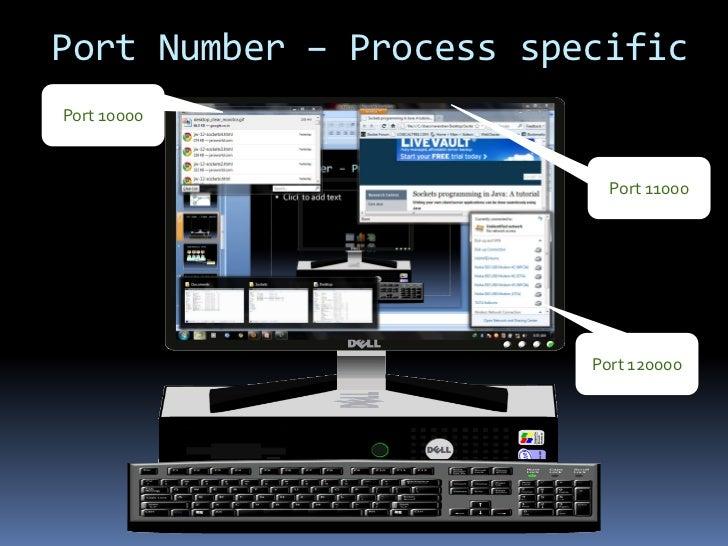 Understanding how computer networking works