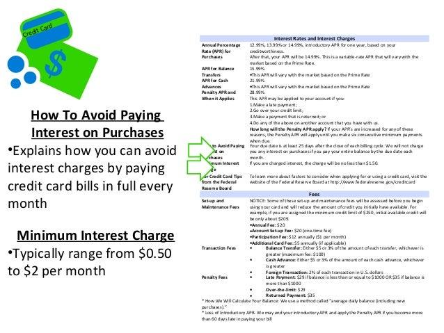credit card interest calculation