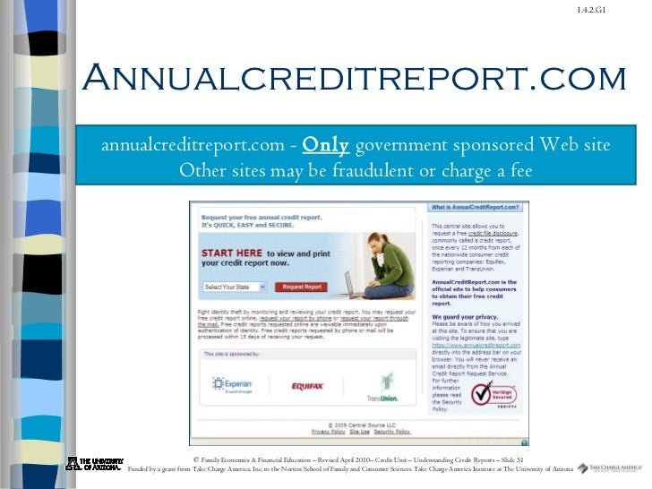 Free Credit Report Annually