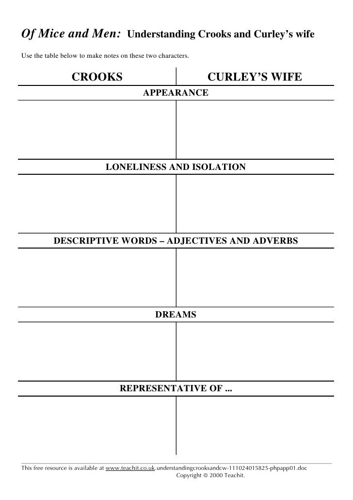 Understanding crooks and cw