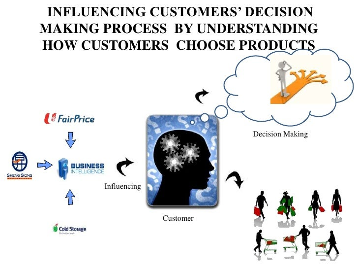 INFLUENCING CUSTOMERS' DECISIONMAKING PROCESS BY UNDERSTANDINGHOW CUSTOMERS CHOOSE PRODUCTS                               ...
