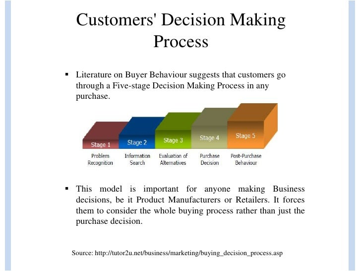 customer decision making process Knowing how to use the psychology involved in the customer decision-making process significantly improves your market performance.