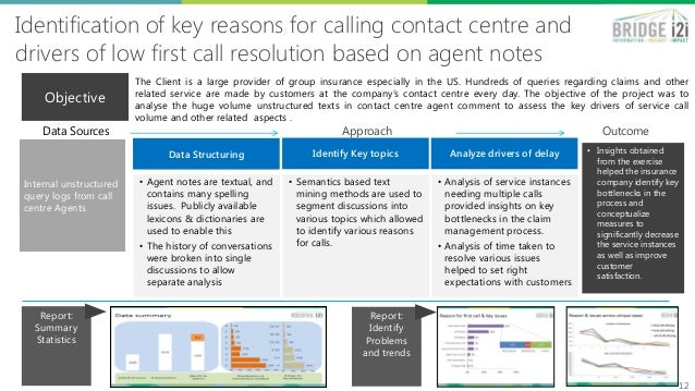 Identification of key reasons for calling contact centre and drivers of low first call resolution based on agent notes 121...