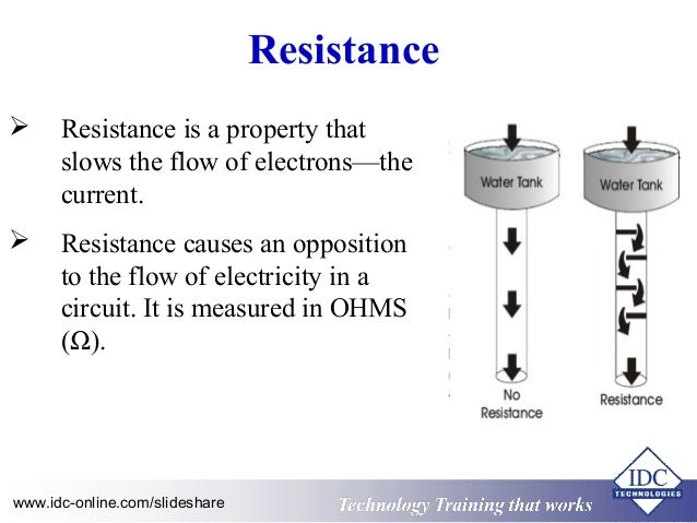 Of Electrical Resistance To The Flow Of Electrons The Current Is Now