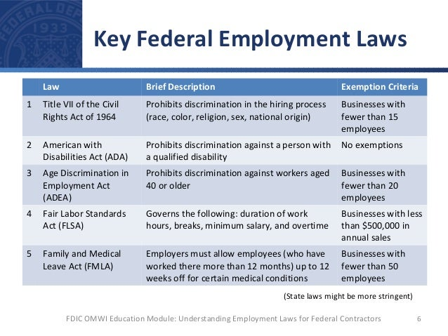 an analysis of the federal laws prohibiting job discrimination Information on the us equal employment opportunity commission (eeoc) which is a federal agency that enforces laws prohibiting job discrimination.