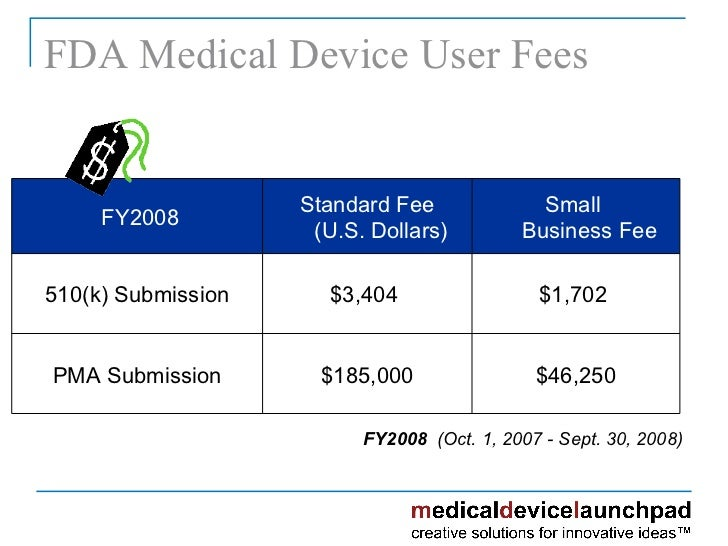 Fda Approval Letters Medical Device