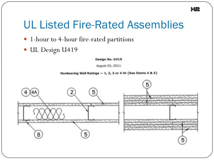 Understanding fire rated assemblies for Exterior 1 hour rated wall