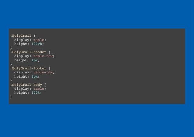 Understanding flex box CSS Day 2016