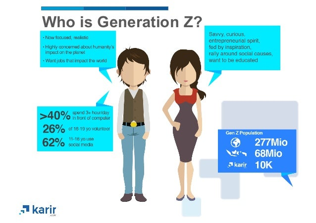 Understanding Generation Z - Presented at the HR Leader Talk with Hery Kustanto (Jul 2, 2015)