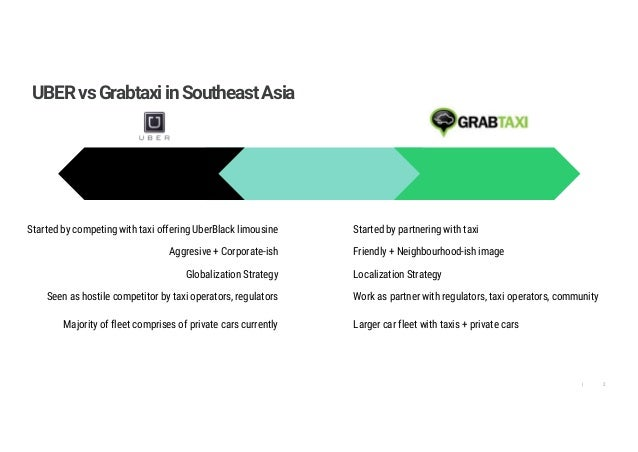 2| UBERvsGrabtaxiinSoutheastAsia Started by competing with taxi offering UberBlack limousine Started by partnering with ta...